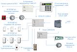 Обслуживание и монтаж систем охранной пожарной сигнализации ОПС, фото 2
