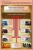 Плакаты Новейшая история 9 класс