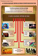 Плакаты Новейшая история 9 класс, фото 1