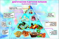 Плакаты диетическое и детское питание, фото 1