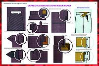 Плакаты Изготовление женской и детской одежды, фото 1