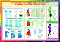 Плакаты конструирование плечевых изделий, фото 1