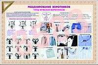 Плакаты моделирование воротников