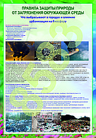 плакаты Правила загрязнения окружающей среды, фото 1