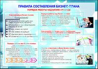 плакаты правила составления бизнес плана, фото 1