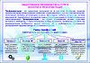 Плакаты Общественное производство и услуги экология и профориентация
