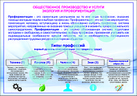 Плакаты Общественное производство и услуги экология и профориентация , фото 1