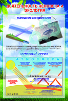 Плакаты деятельность человека и экология, фото 1