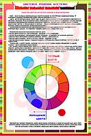 Плакаты цветовое решение костюма, фото 1