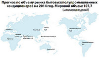 Мировой рынок бытовых и полупромышленных кондиционеров воздуха в 2013 году