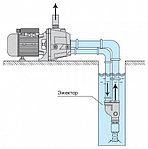 Насосы для повышения давления серии JPA, JD, NS и PF