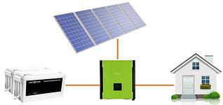 Солнечные электростанции автономные