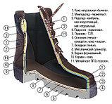 """Ботинки """"Охрана Зима"""" искусственный мех,38-47, фото 3"""