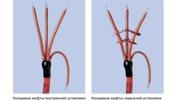 Муфты концевые на 3-жильный кабель POLT-42