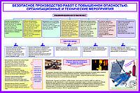 Плакаты Безопасное производство работ, фото 1