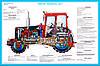 Устройство трактора Беларус-1221