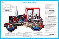 Устройство трактора Беларус-1221, фото 1