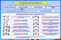 Устройство кранов и их классификация, фото 1