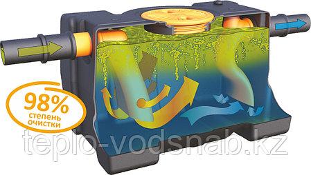 Жироуловитель Element SG 50 кухонный (под мойку), фото 2