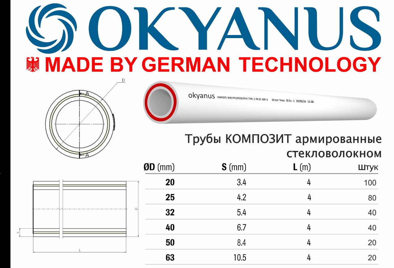 ТРУБЫ OKYANUS Q25 мм (СЕРЫЙ) С СТЕКЛОВОЛ.ПОКРЫТИЕ