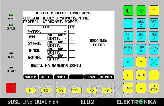 Опция  для обеспечения измерений DPBO Annex J для ELQ2+