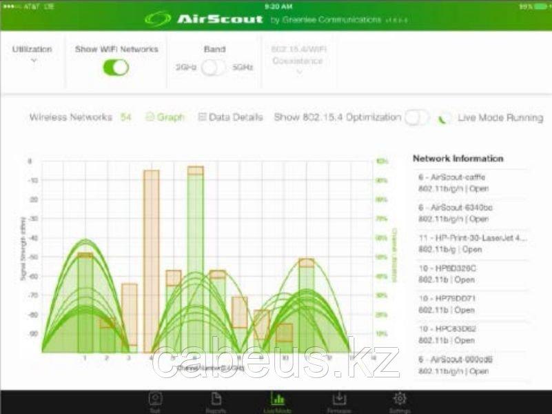 Greenlee ASL - опция отображения результатов в реальном времени для AirScout