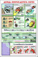 Плакаты Вождение в сложных условиях, фото 1