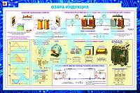 Основы электротехники, фото 1