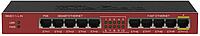 MikroTik RouterBOARD 2011iL-IN