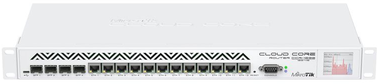 MikroTik Cloud Core Router 1036-12G-4S
