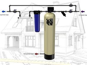 Угольные фильтры для сорбционной очистки воды