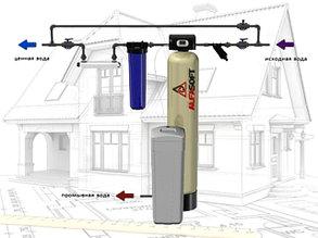 Ионообменные фильтры для умягчения воды