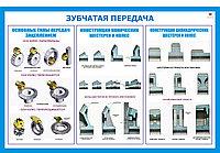 Плакаты механические детали, фото 1