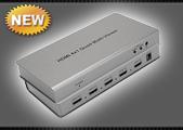Свичер-квадратор HDMI WHD-SW4-Q Quad Multi-Viewer 4x1