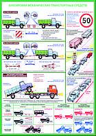 Плакаты Перевозка крупногабаритных и тяжелых грузов, фото 1