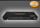 Сплиттер HDMI по FTP, SFTP HDMI-UTP SX-SP20