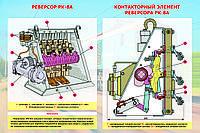 Плакаты Реверсоры и аппараты, фото 1