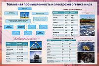 Плакаты Топливная промышленность, фото 1