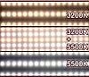 Светодиодная (LED) панель для фото / видео YN600 Air LED-192 + 2 батареи NP-F970 + зарядный хаб на 2 батареи + стойка, фото 2
