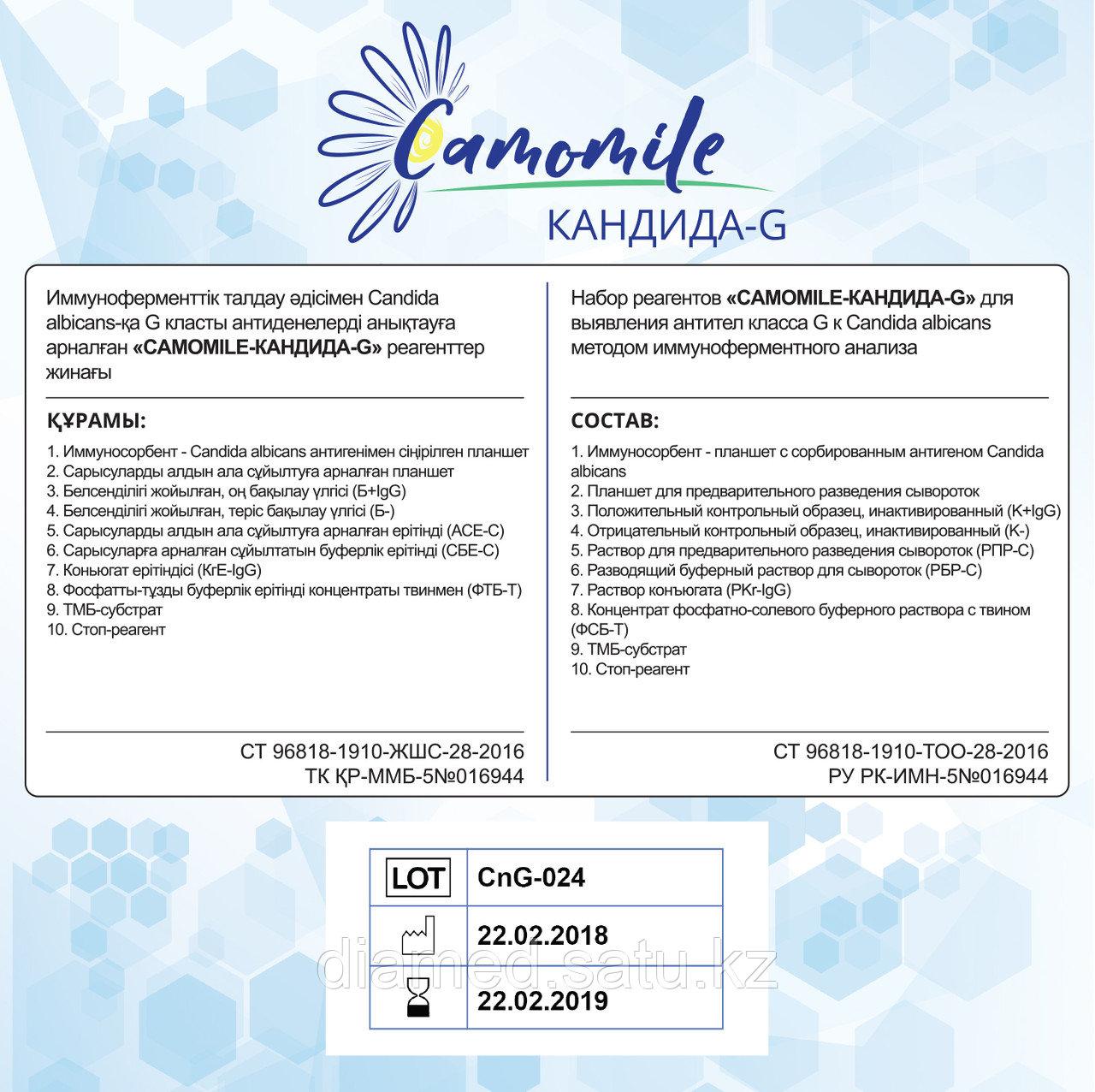 ИФА реагенты CAMOMILE-Кандида-G