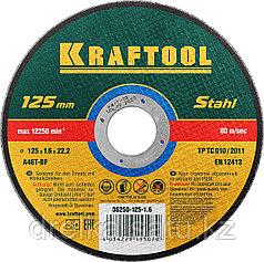 Диски KRAFTOOL отрезные абразивные по металлу для УШМ