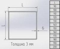 Термоквадрат ( LED) 90х90; 95х95; 100х100 ; 105х105; 110х110; 115х115; 120х120 ; 125х125