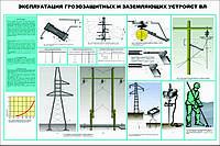 Плакаты по энергетике, фото 1