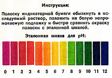 Индикаторная бумага рН