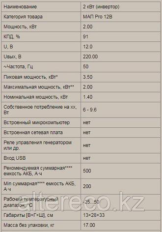 Инвертор MAP·PRO·12В·2кВт, фото 2