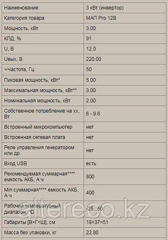 Инвертор MAP·PRO·12В·3кВт, фото 2
