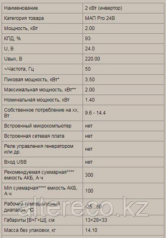 Инвертор MAP·PRO·24В·2кВт, фото 2