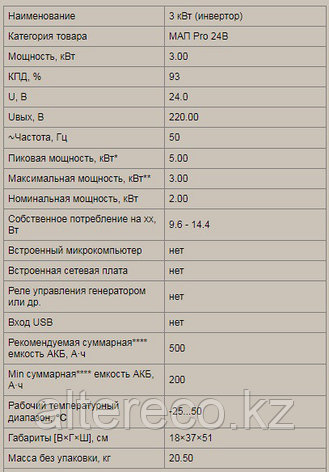 Инвертор MAP·PRO·24В·3кВт, фото 2