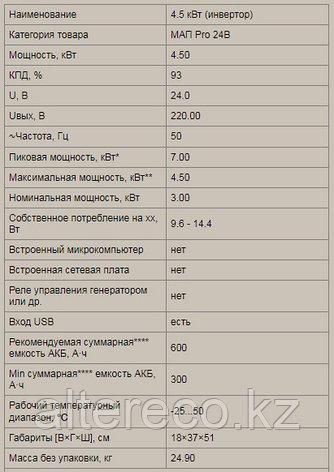 Инвертор MAP·PRO·24В·4,5кВт, фото 2