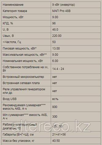 Инвертор MAP·PRO·48В·9кВт, фото 2
